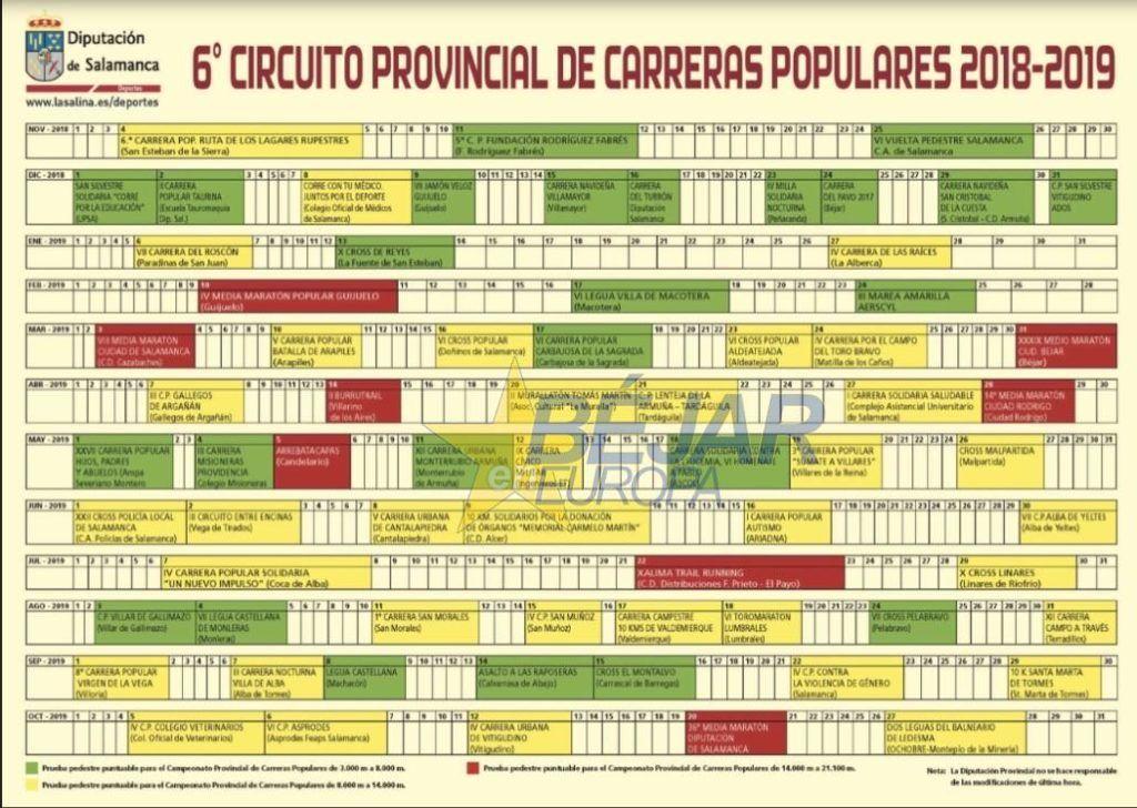 calendario del 6º Circuito Provincial de Carreras Populares 2018/19