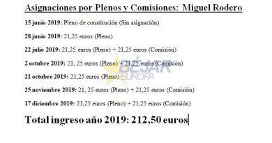IU hace público los ingresos de su concejal en el Ayuntamiento de Candelario