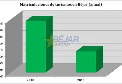 Las matriculaciones de vehículos en Béjar descienden un 9,83% en 2019