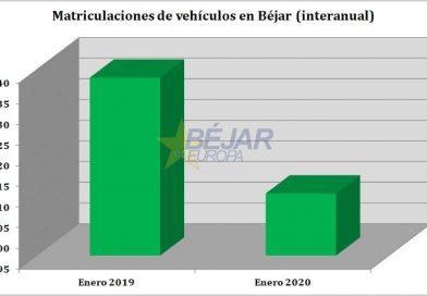 Las matriculaciones de vehículos en Béjar descienden un 6,67% durante enero de 2020