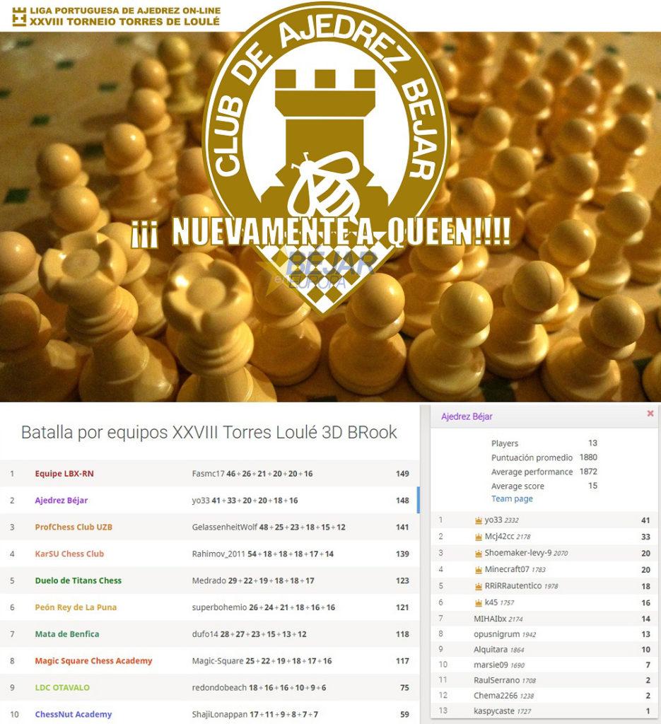 Nuevo Ascenso a segunda división de Ajedrez Béjar en liga portuguesa
